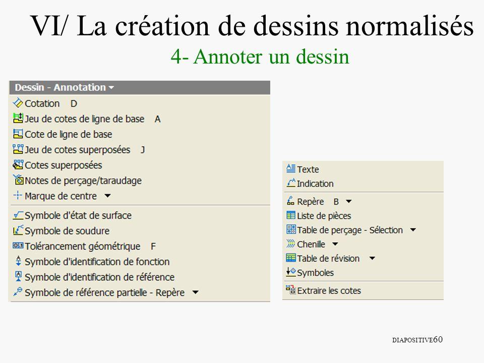 VI/ La création de dessins normalisés