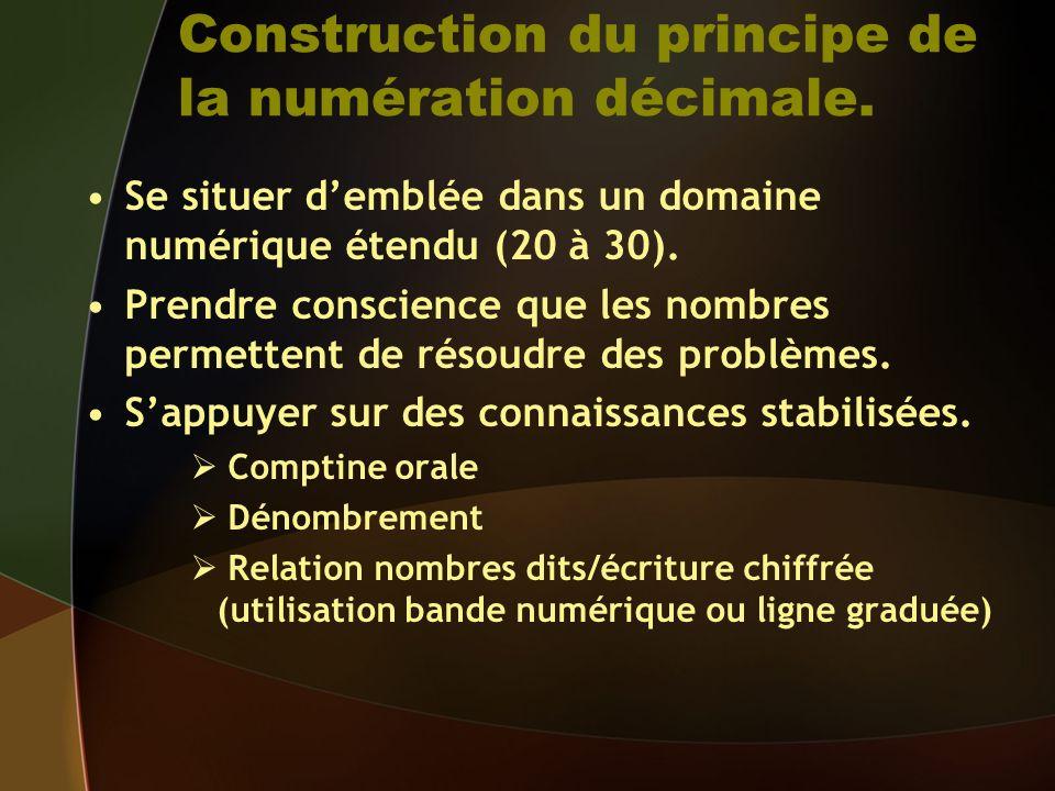 Construction du principe de la numération décimale.