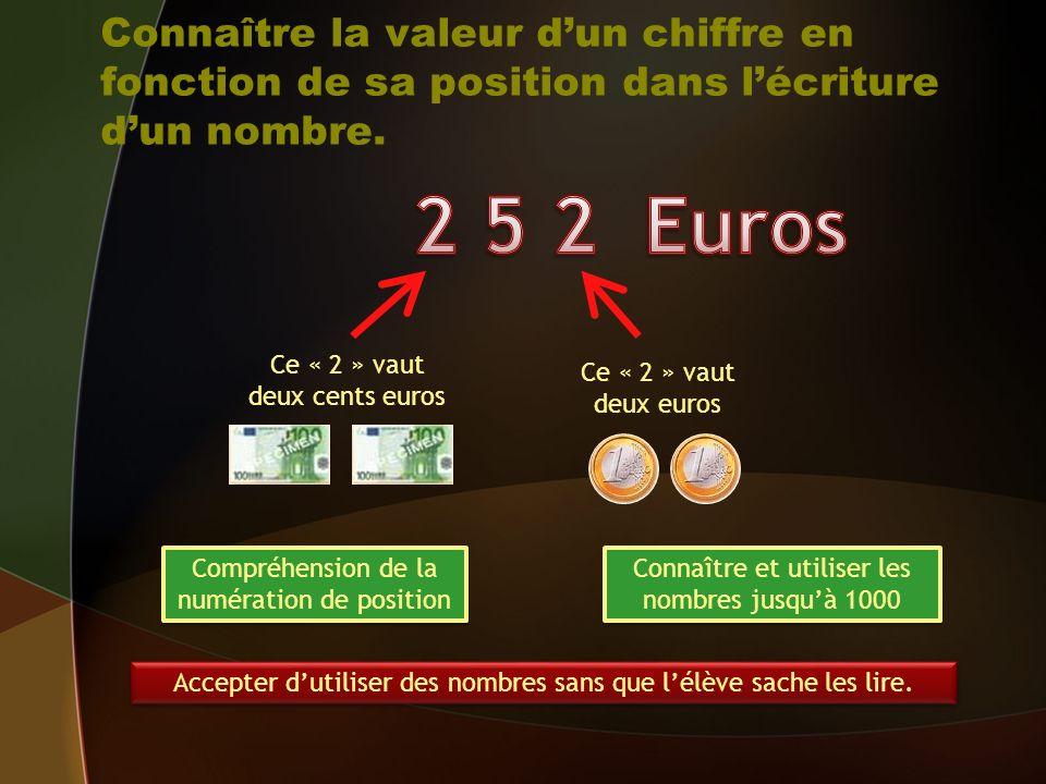 Connaître la valeur d'un chiffre en fonction de sa position dans l'écriture d'un nombre.