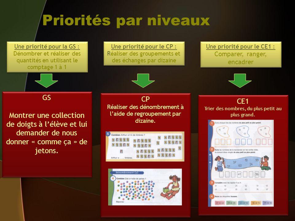 Priorités par niveaux GS CP CE1