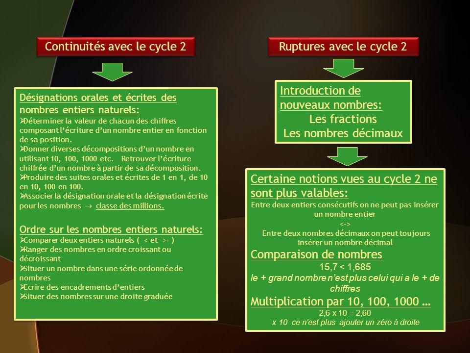 Continuités avec le cycle 2 Ruptures avec le cycle 2
