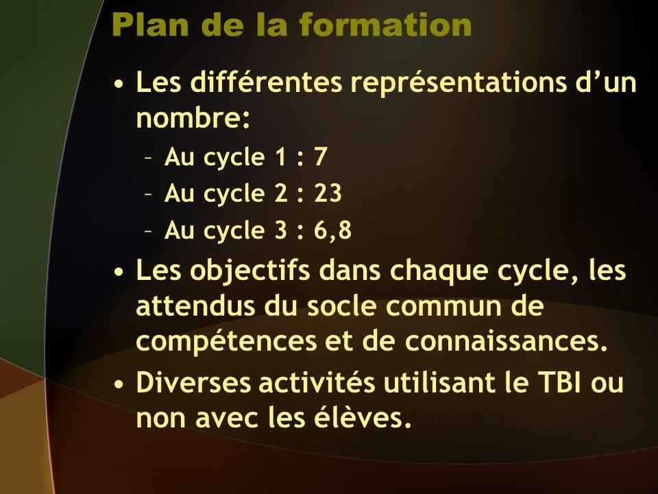 Plan de la formation Les différentes représentations d'un nombre: