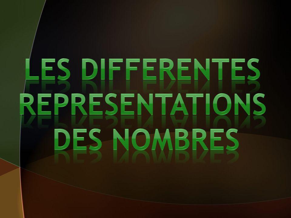 Les differentes representations des nombres