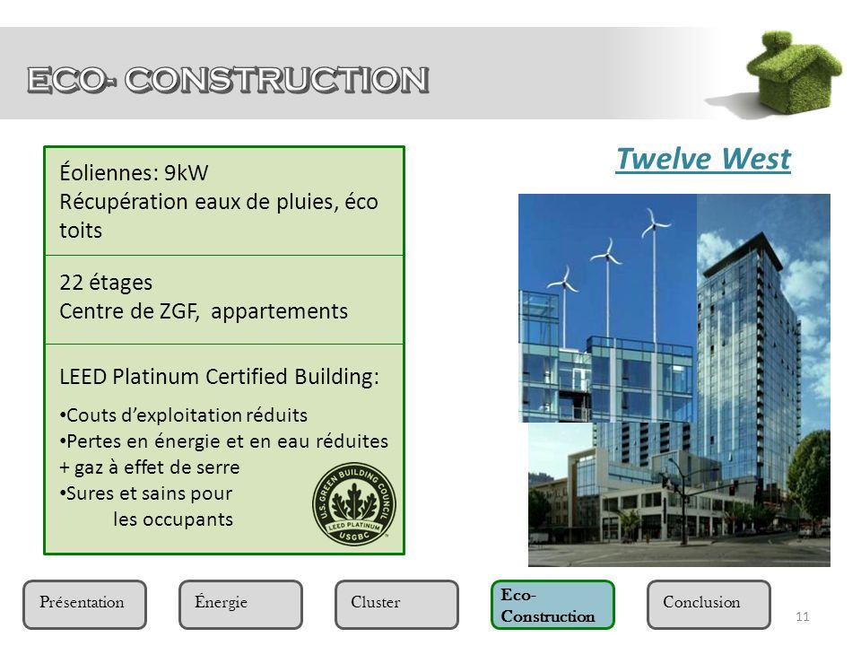 ECO- CONSTRUCTION Twelve West Éoliennes: 9kW