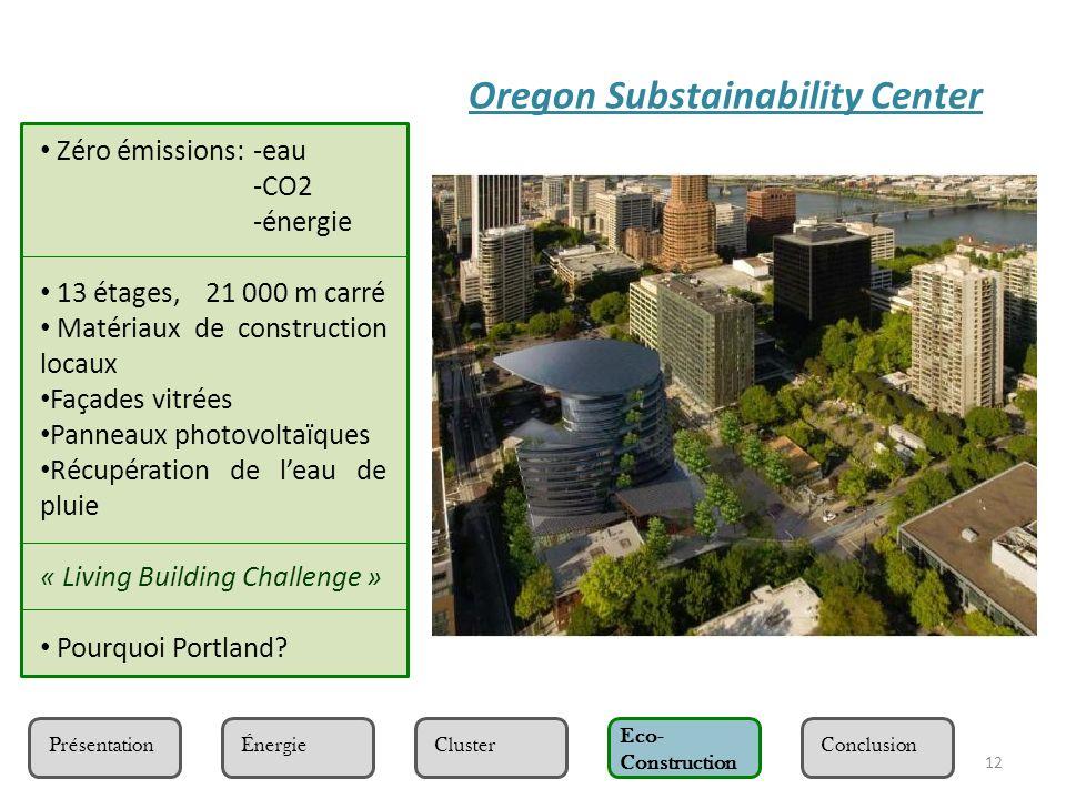 Oregon Substainability Center