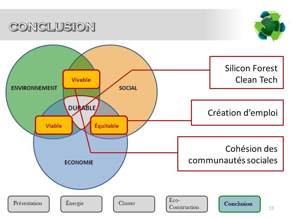 CONCLUSION Silicon Forest Clean Tech Création d'emploi