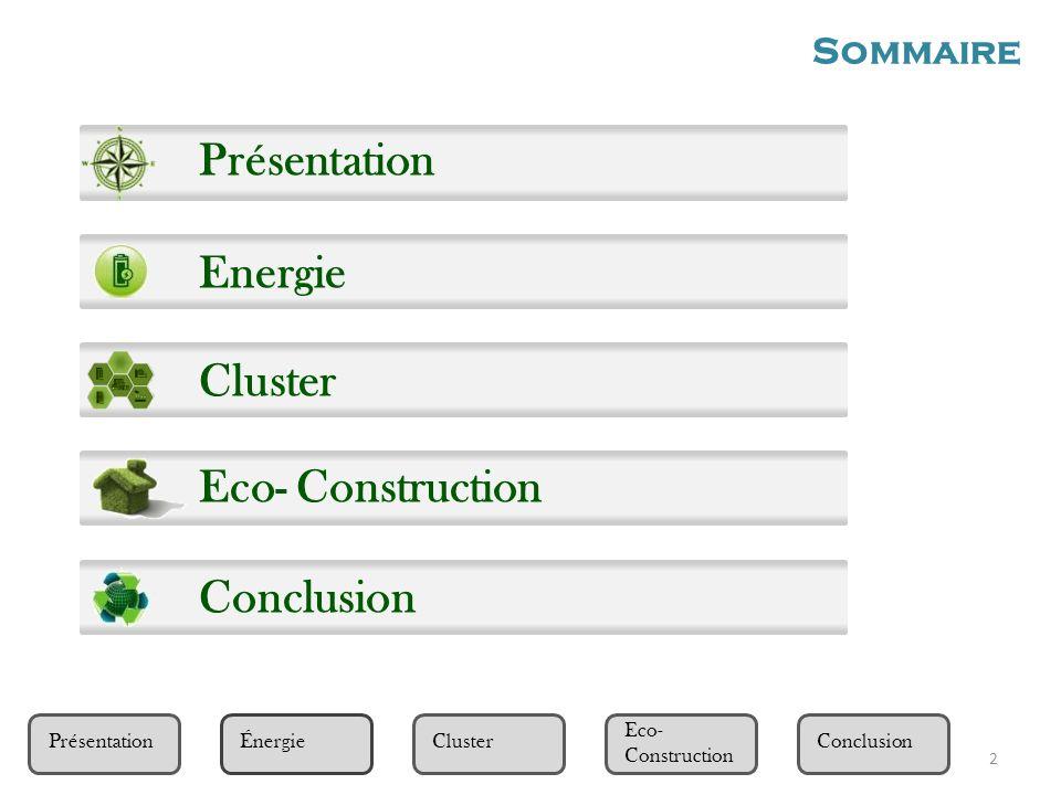Présentation Energie Cluster Eco- Construction Conclusion Sommaire