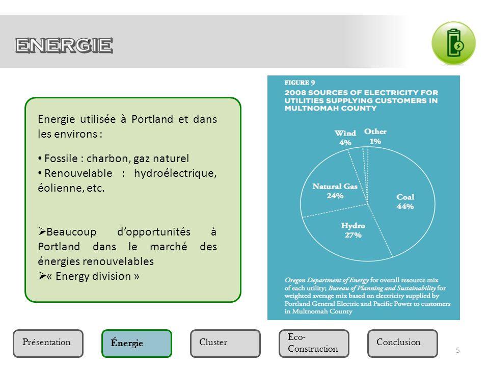 ENERGIE Energie utilisée à Portland et dans les environs :