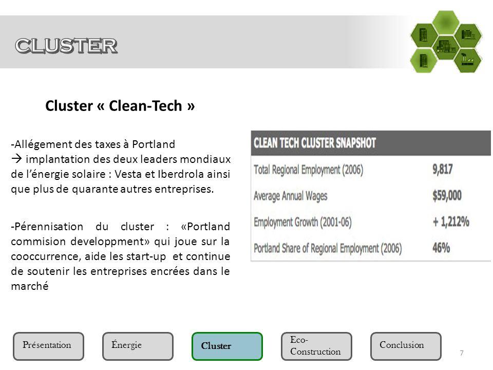 CLUSTER Cluster « Clean-Tech » Allégement des taxes à Portland