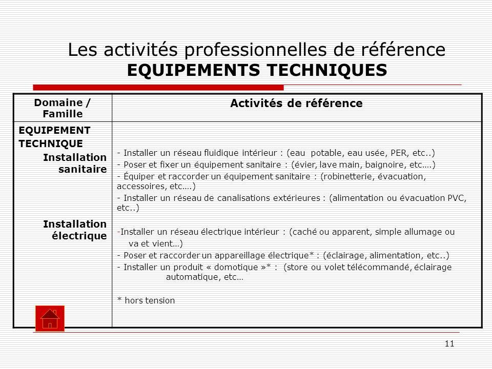 Les activités professionnelles de référence EQUIPEMENTS TECHNIQUES