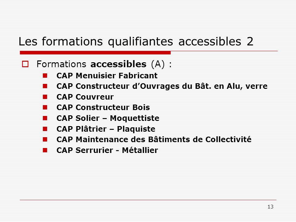 Les formations qualifiantes accessibles 2