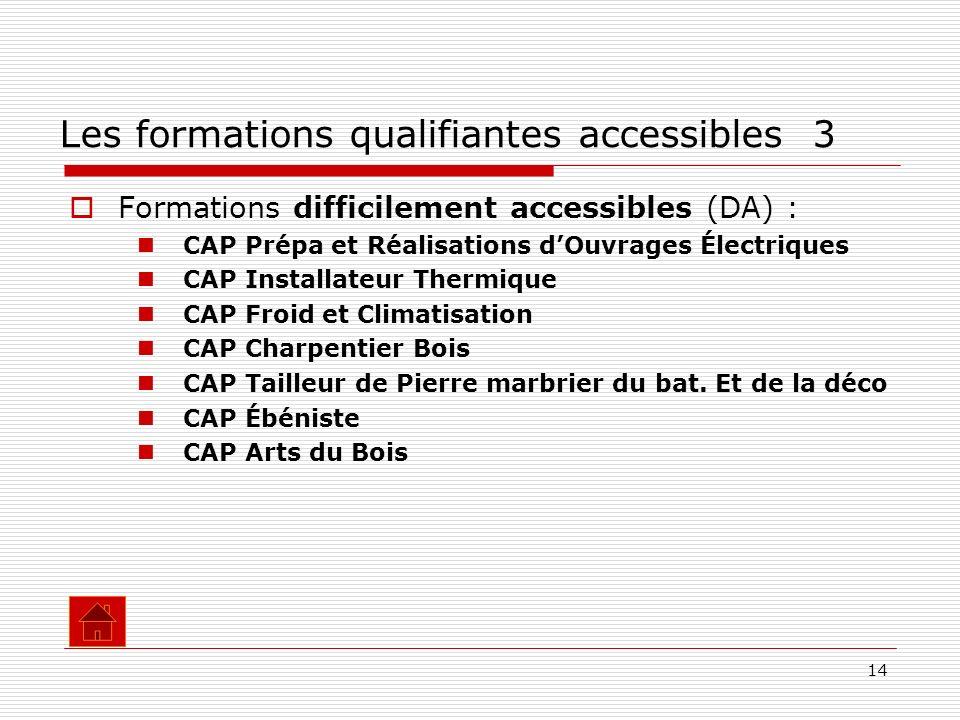Les formations qualifiantes accessibles 3