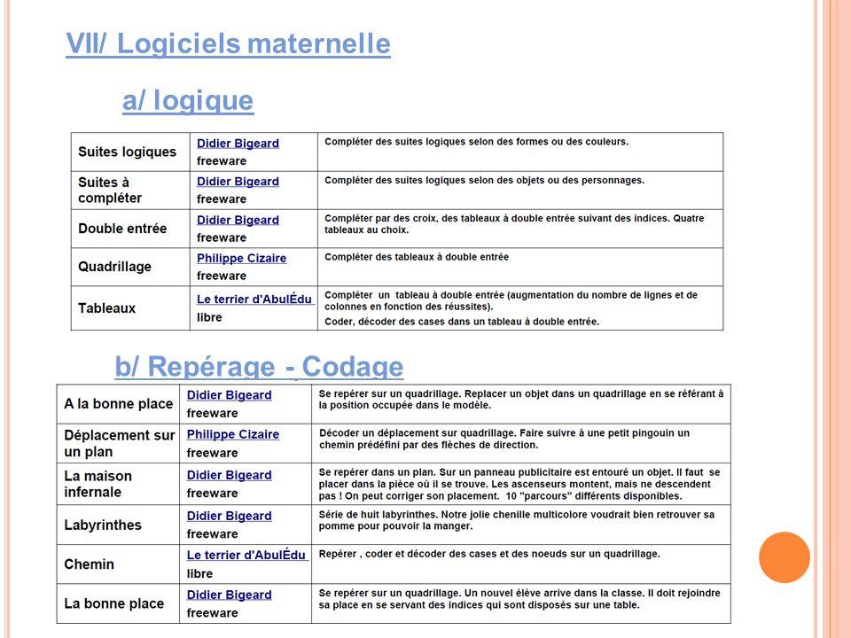 VII/ Logiciels maternelle
