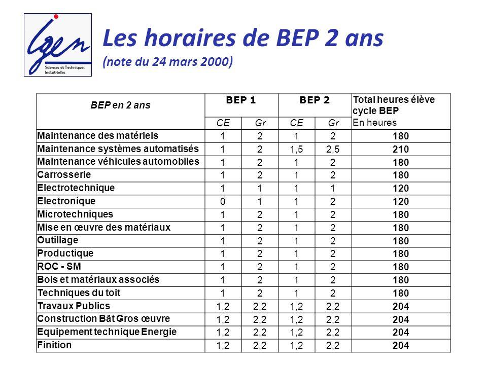 Les horaires de BEP 2 ans (note du 24 mars 2000)