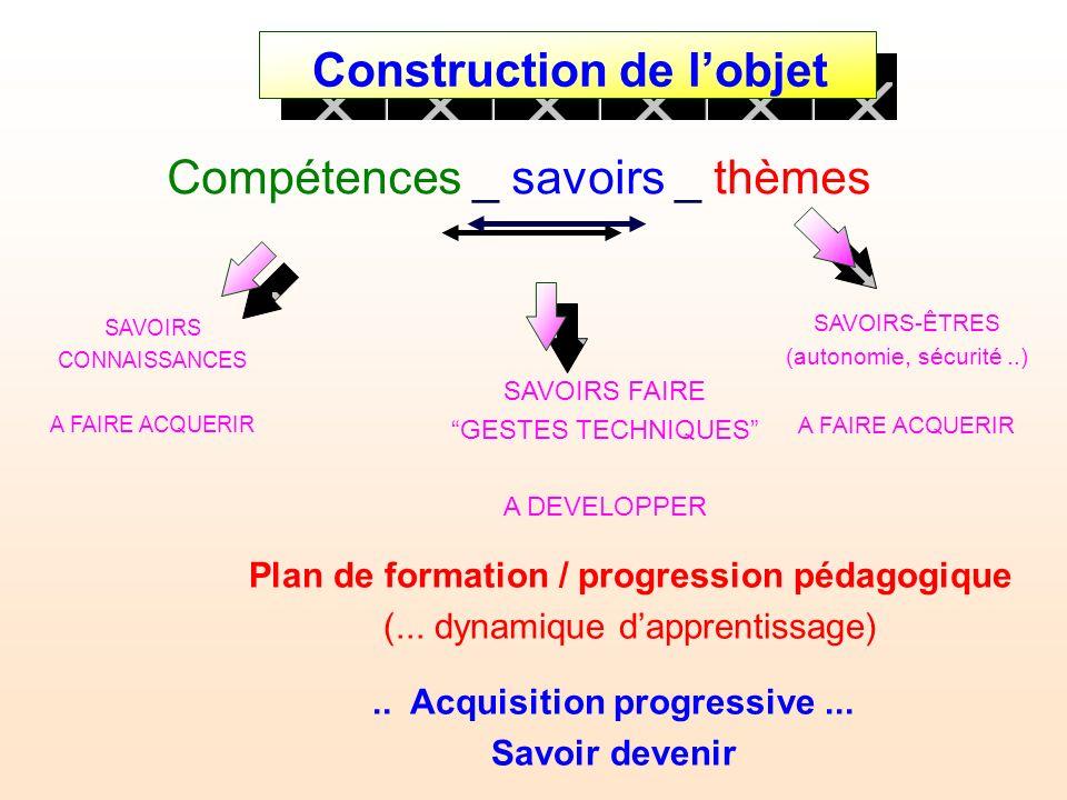 .. Acquisition progressive ...