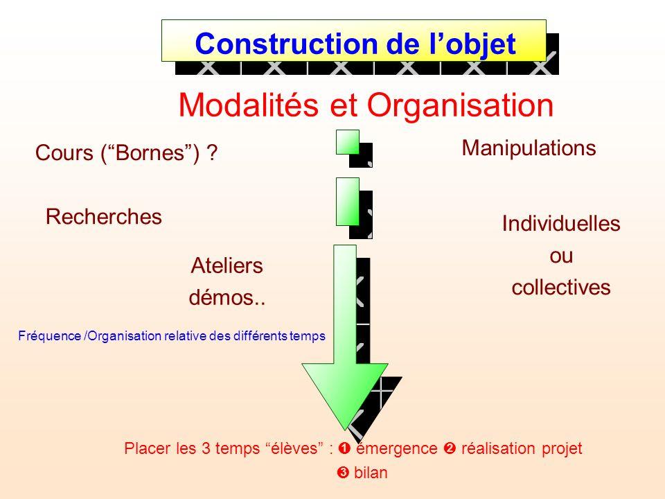 Modalités et Organisation