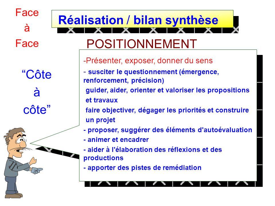 Réalisation / bilan synthèse