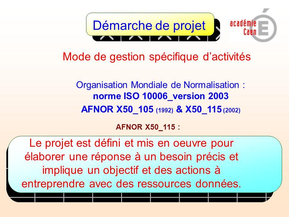 Démarche de projet Mode de gestion spécifique d'activités