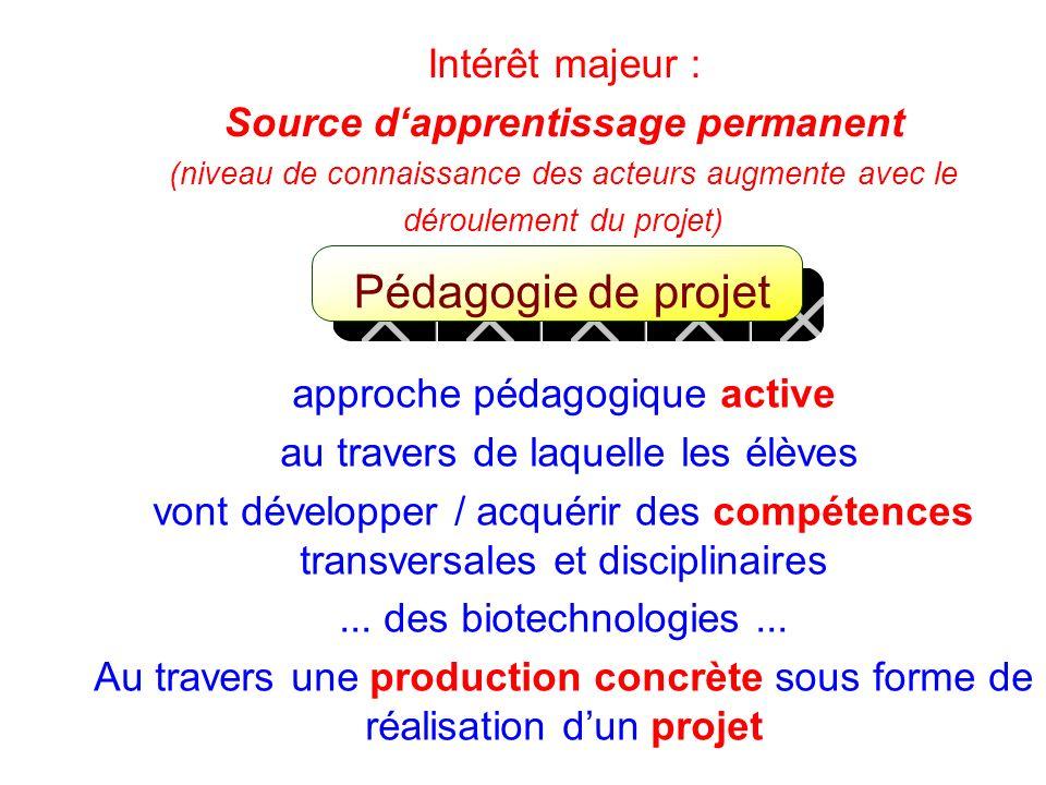 Pédagogie de projet Intérêt majeur : Source d'apprentissage permanent