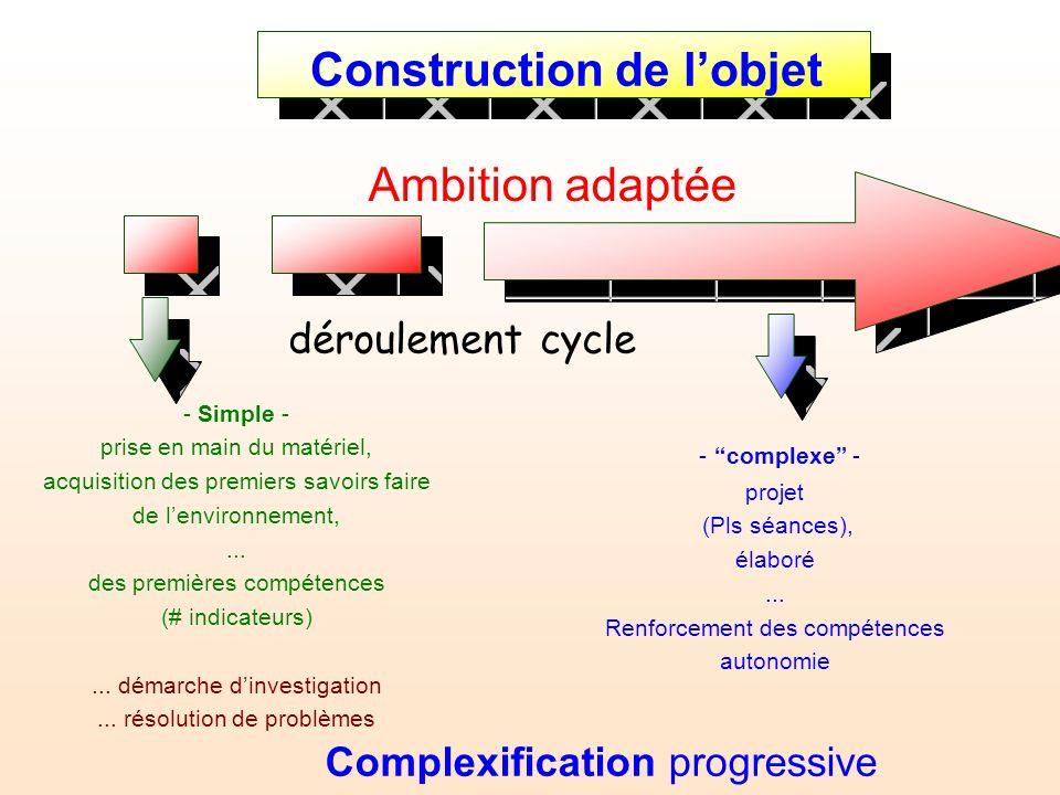Construction de l'objet