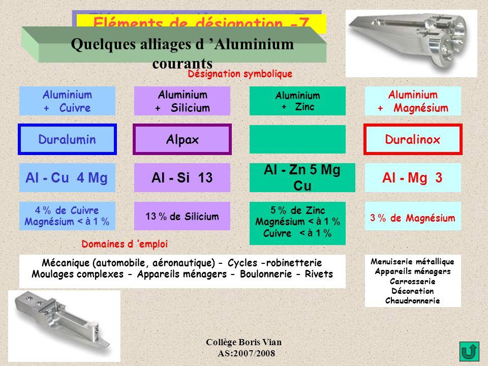 Eléments de désignation -7 Quelques alliages d 'Aluminium courants