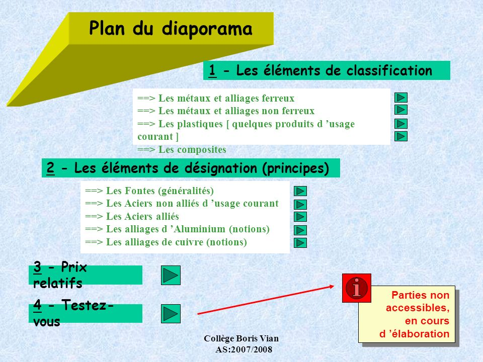 Plan du diaporama 1 - Les éléments de classification