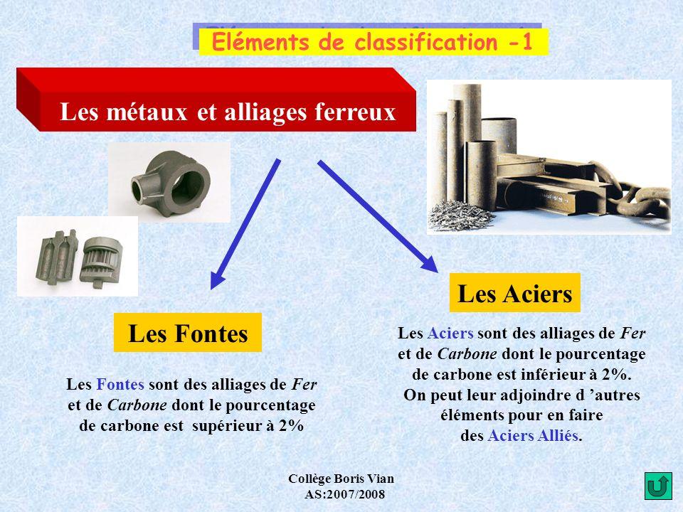 Eléments de classification -1 Les métaux et alliages ferreux