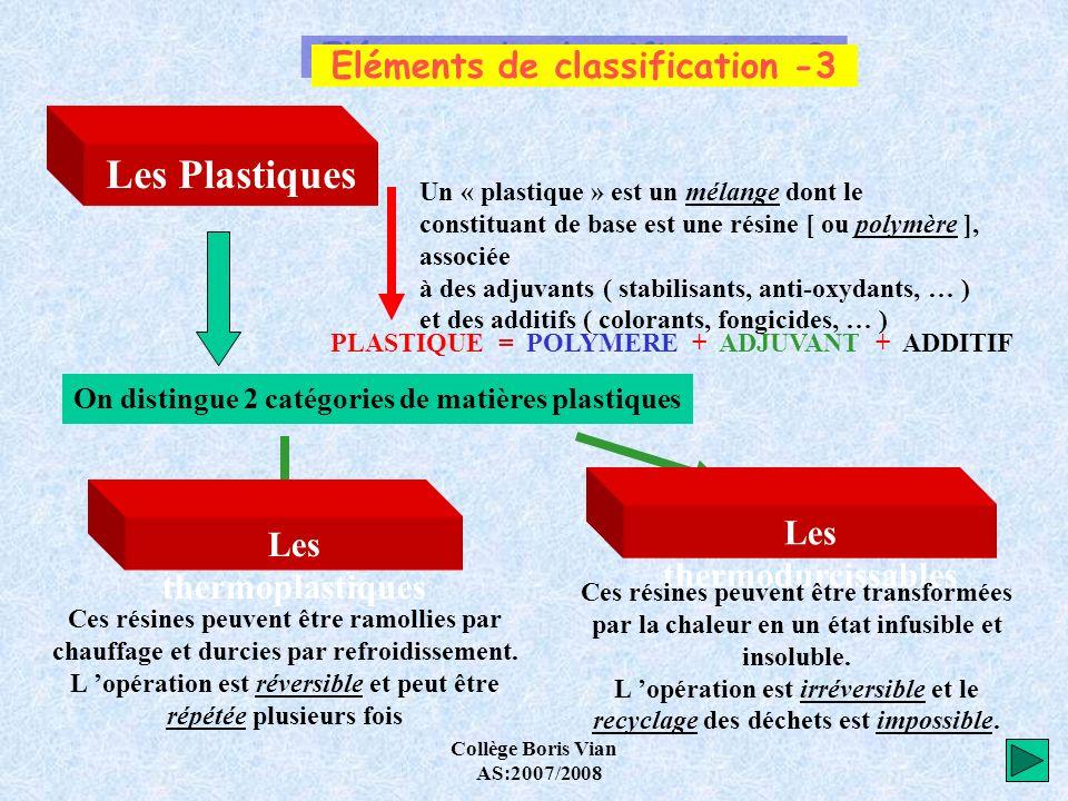 Les Plastiques Eléments de classification -3 Les thermodurcissables