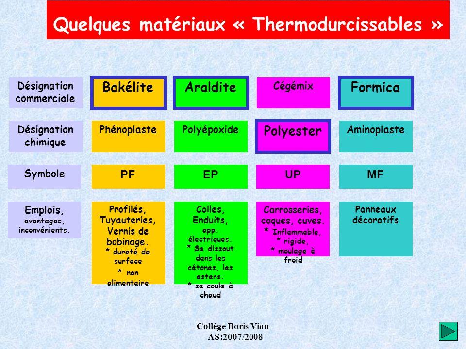 Quelques matériaux « Thermodurcissables »