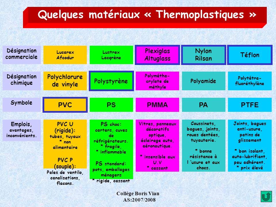 Quelques matériaux « Thermoplastiques »