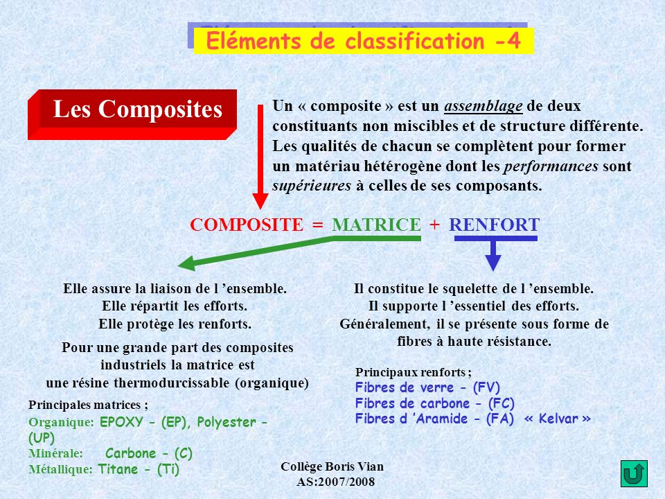 Eléments de classification -4