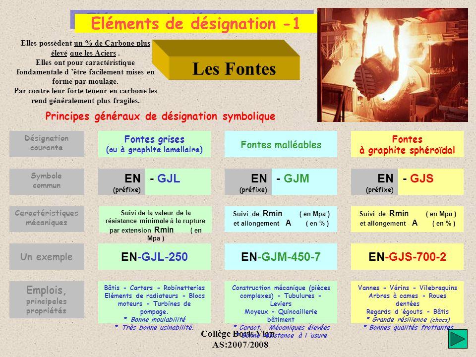 Les Fontes Eléments de désignation -1 EN (préfixe) - GJL