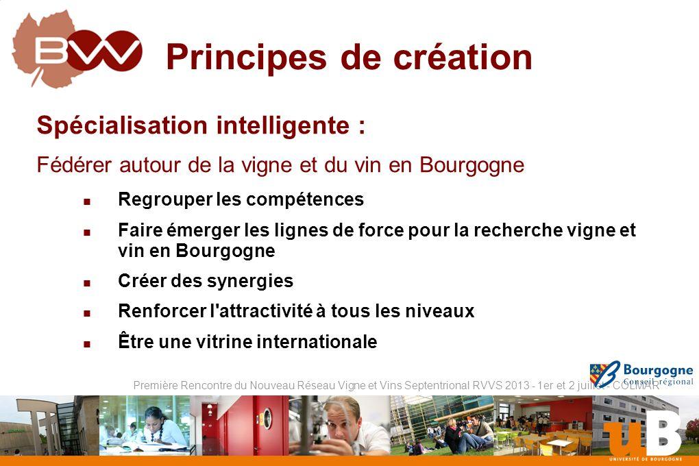 Principes de création Spécialisation intelligente :
