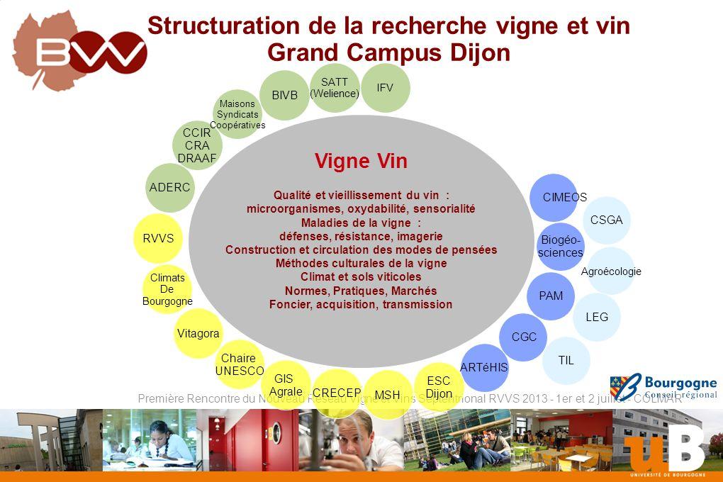 Structuration de la recherche vigne et vin Grand Campus Dijon