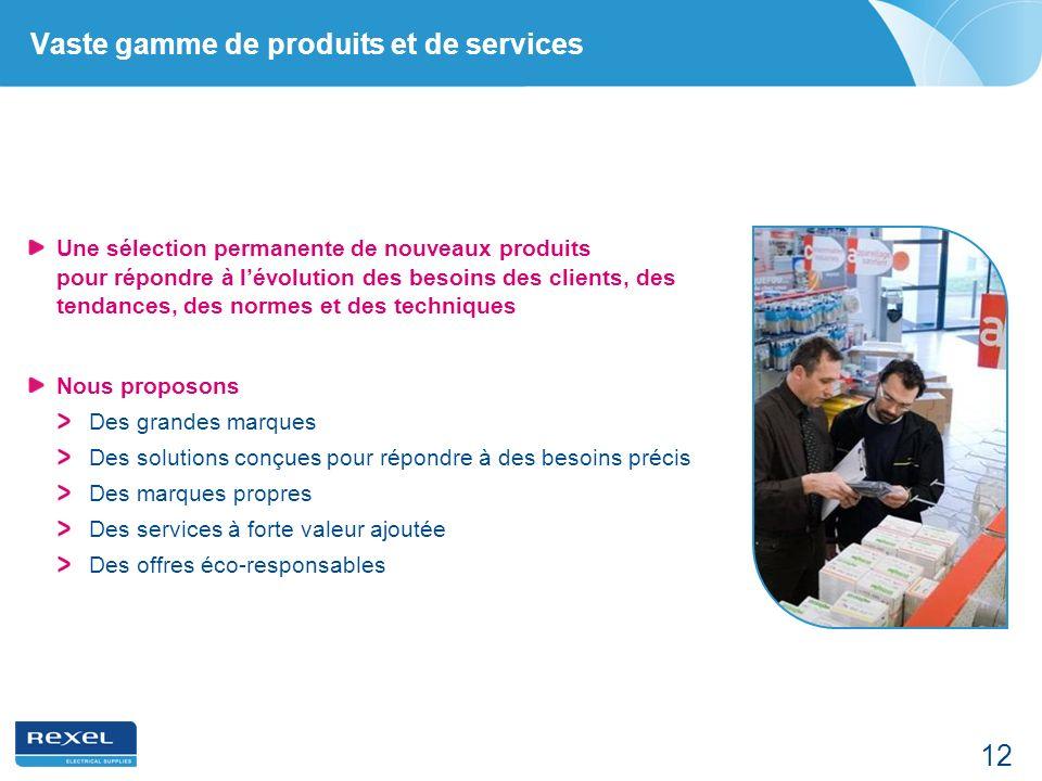 Vaste gamme de produits et de services
