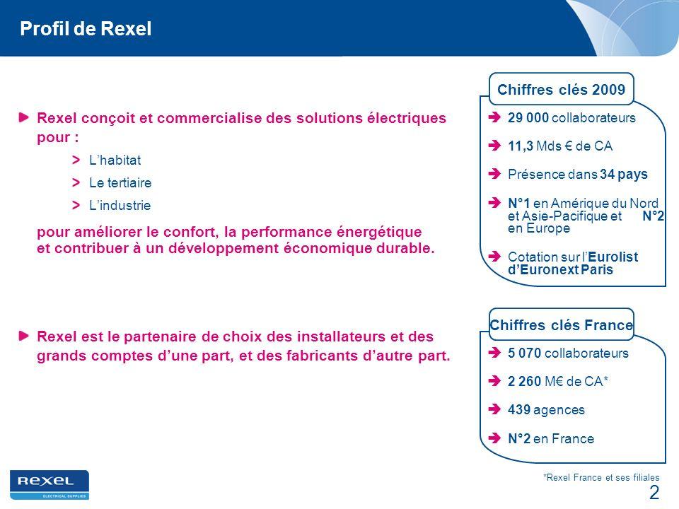Profil de Rexel Rexel conçoit et commercialise des solutions électriques pour : L'habitat. Le tertiaire.