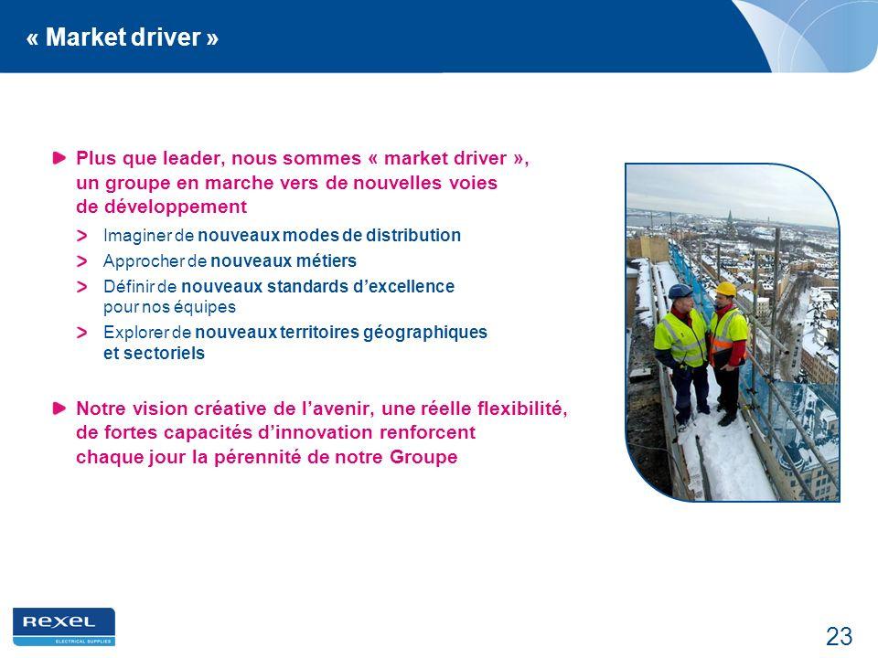 « Market driver » Plus que leader, nous sommes « market driver », un groupe en marche vers de nouvelles voies de développement.