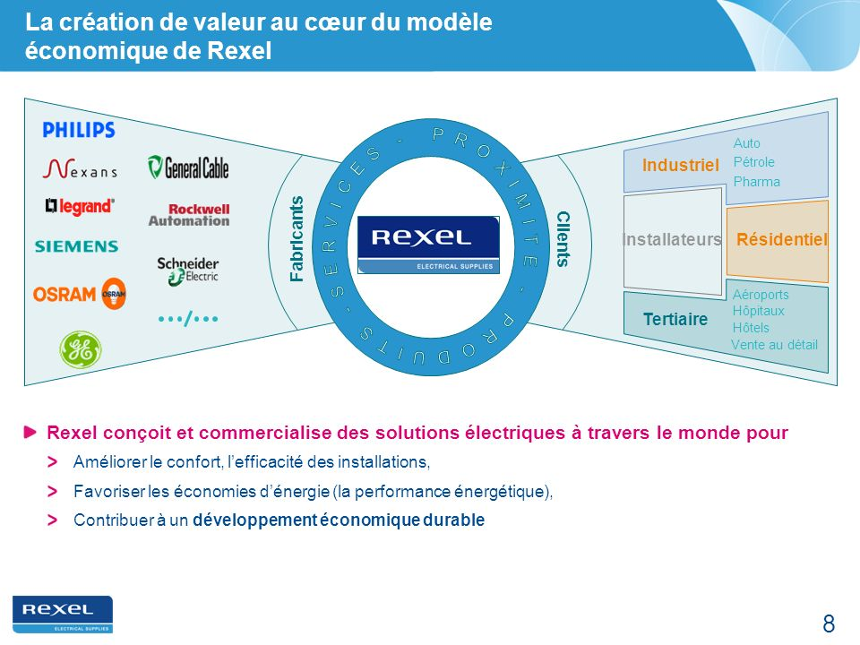 La création de valeur au cœur du modèle économique de Rexel