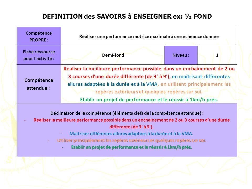 DEFINITION des SAVOIRS à ENSEIGNER ex: ½ FOND