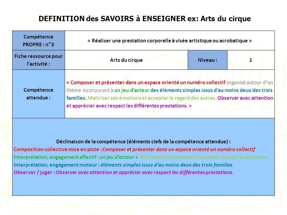 DEFINITION des SAVOIRS à ENSEIGNER ex: Arts du cirque