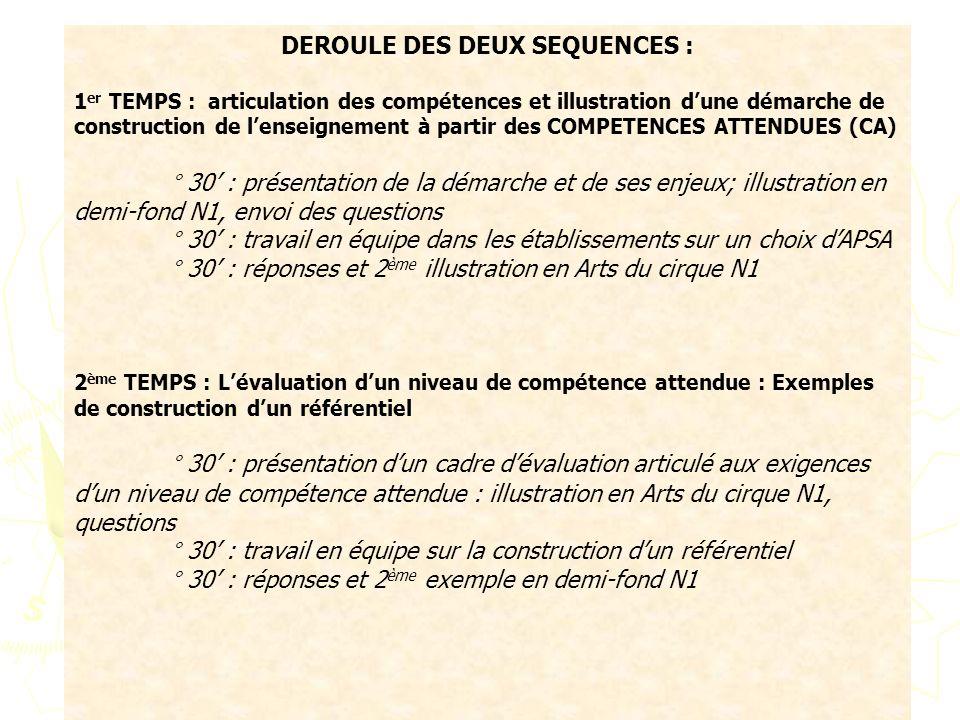 DEROULE DES DEUX SEQUENCES :