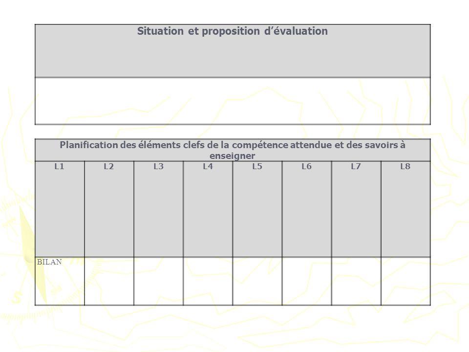 Situation et proposition d'évaluation