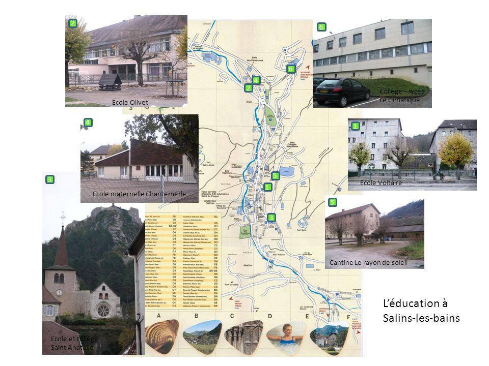 L'éducation à Salins-les-bains 2 6 6 4 2 Collège – lycée Le climatique