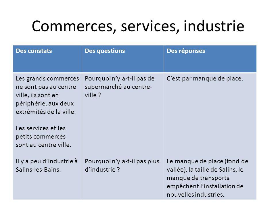 Commerces, services, industrie