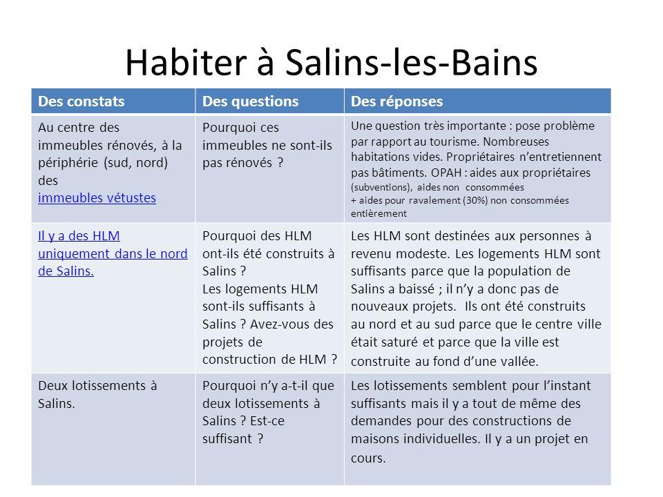 Habiter à Salins-les-Bains