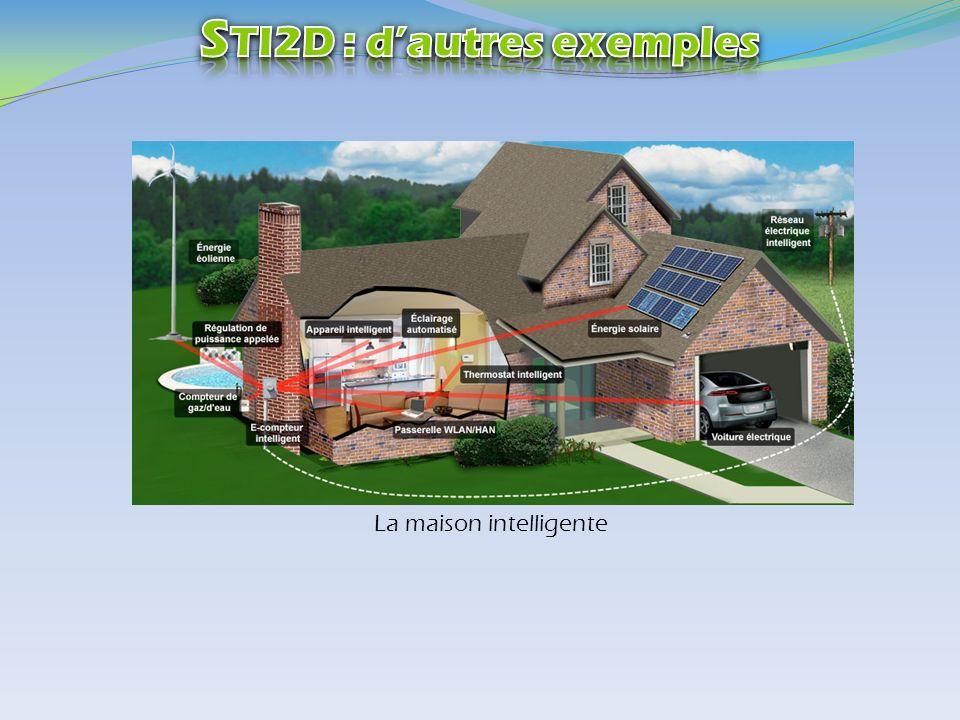 STI2D : d'autres exemples