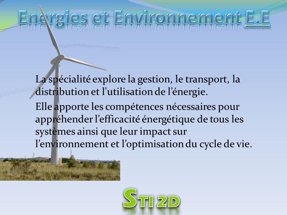 Energies et Environnement E.E