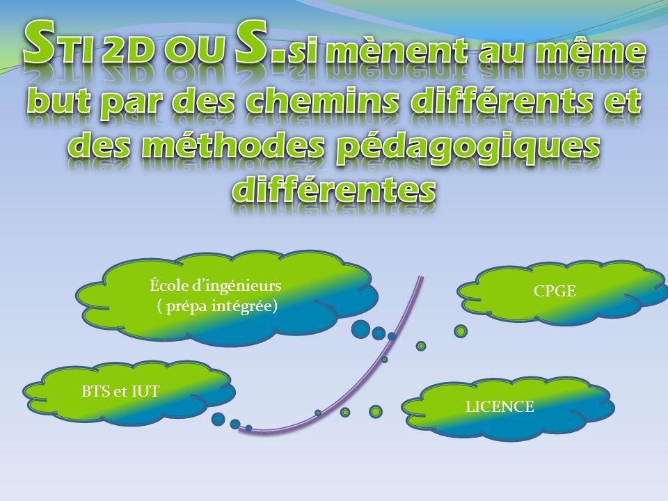 STI 2D OU S.si mènent au même but par des chemins différents et des méthodes pédagogiques différentes