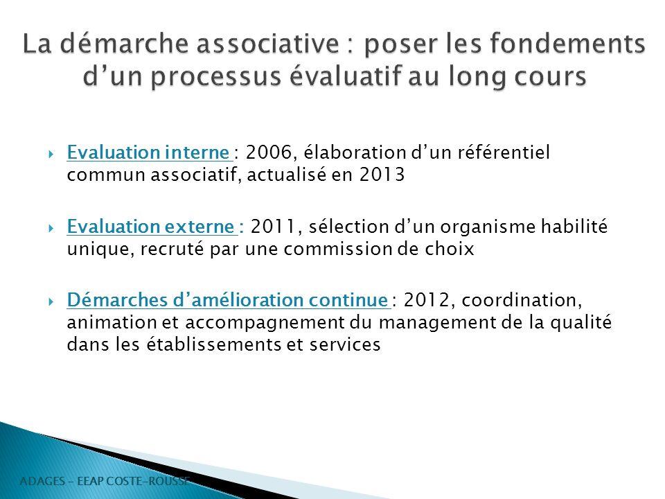 La démarche associative : poser les fondements d'un processus évaluatif au long cours