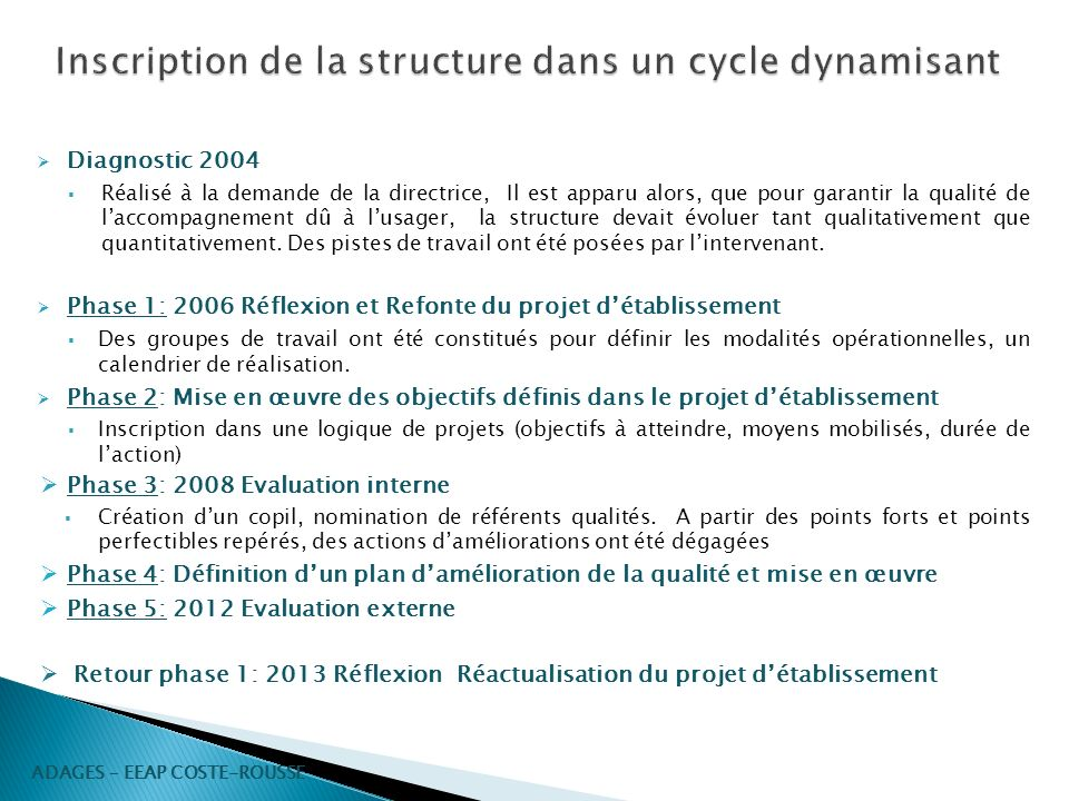 Inscription de la structure dans un cycle dynamisant